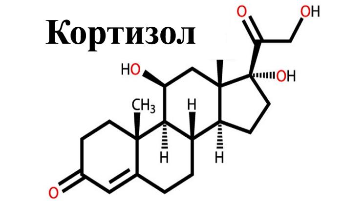 Кортизол