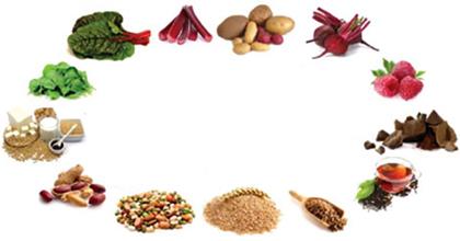 Продукты, которые содержат щавелевую кислоту
